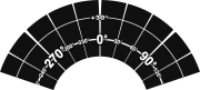 Kreisringpanorama (Alpzeiger)