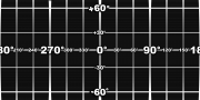 Mercator-Projektion (winkeltreue Zylinderprojektion)
